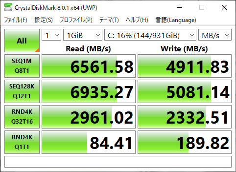 Samsungの最高峰のPCI Express 4.0 SSD「980 PRO」をテストしてみた(プロファイルはNVMe SSD)。ご覧のとおりほぼスペックどおりの性能を叩き出していて、性能を余すことなくしゃぶれる
