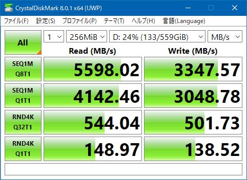 HPEのSAS 6Gbps対応アダプタ「Smart Array P420」(1GBキャッシュ搭載)と、15,000rpmのHDDをつなげてみた。P420のキャッシュ内に収まる容量なら、このとおり最新SSD顔負けの性能を叩き出す