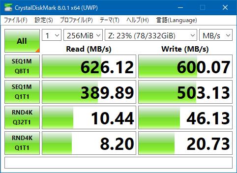 10GbEを備えたTerraMasterのNAS「F2-422」と接続し、SMBファイル共有でドライブとして割当て、CrystalDiskMarkを実行してみた。当然だが、十分な性能が得られている