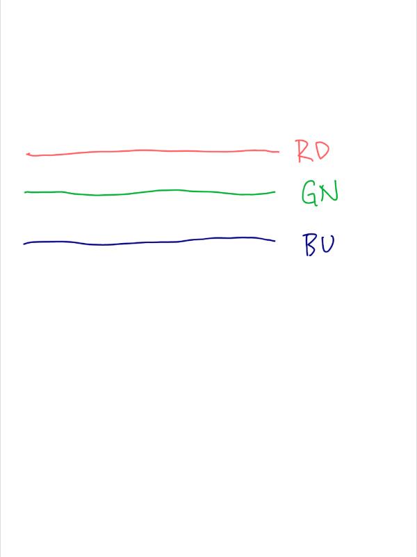 これは従来モデルで「RD」、「GN」、「BU」で書き出した色。このように、エクスポート後にきちんと赤、緑、青として表示されていた色が、本製品では出力できなくなっている