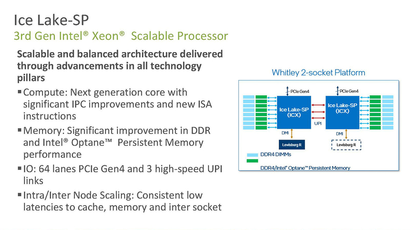 第3世代Xeon SPのハイレベルの概要(出典:Intel)