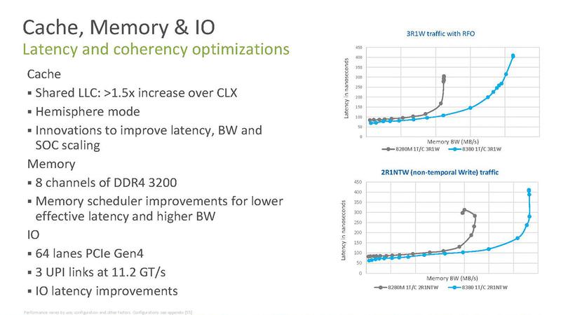 メモリやI/Oの強化ポイント、新たに8チャネルのメモリコントローラやPCI Express 4.0/64レーンに対応するなど強化されている(出典:Intel)