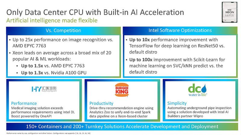 ディープラーニング/マシンラーニングの推論処理で、20の一般的なワークロードの相乗平均で比較した場合、AMDの第3世代EPYCと比較して最大1.5倍、NVIDIA A100 GPUと比較して最大1.3倍(出典:Intel)