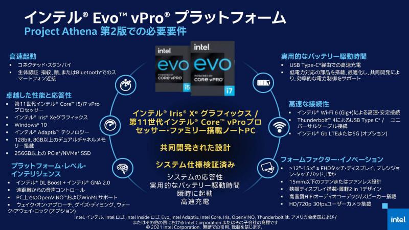 Intel Evo vPro プラットフォームの要件