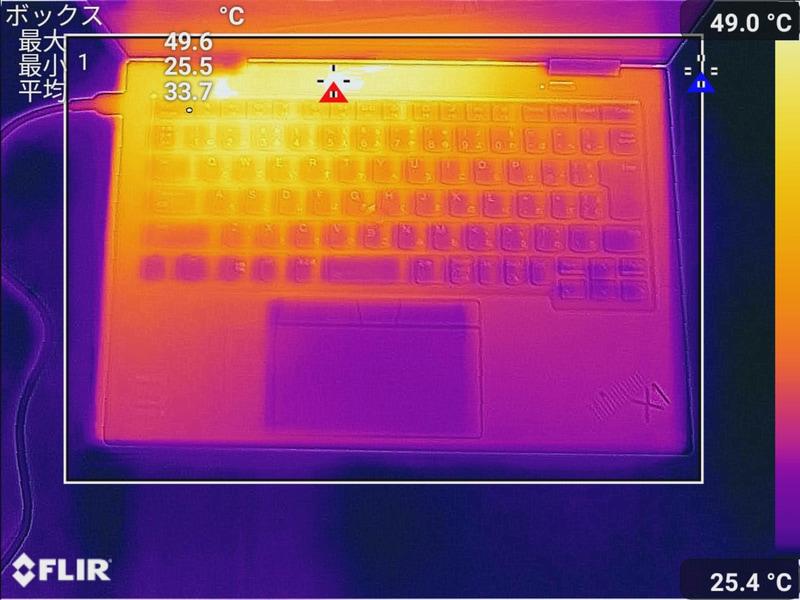 「ファイナルファンタジーXIV: 漆黒の反逆者 ベンチマーク」実行中のキーボード面の最大温度は49.6℃(室温23℃で測定)