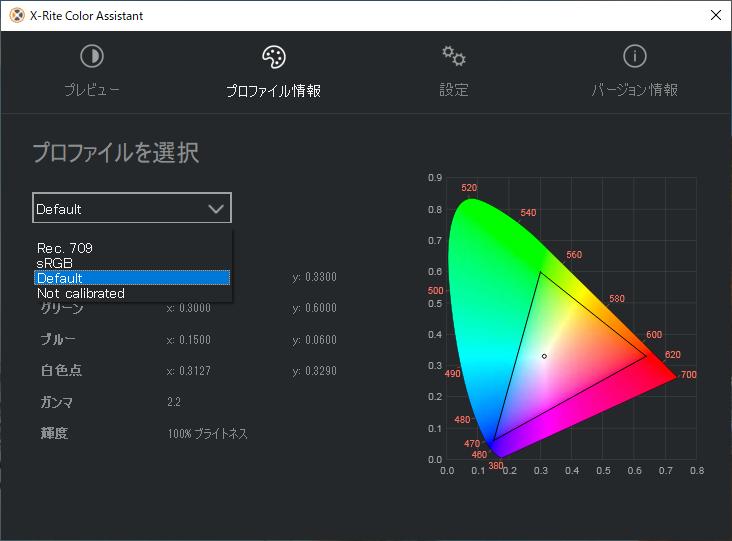 X-Rite Color Assistantでカラープロファイルを切り替え