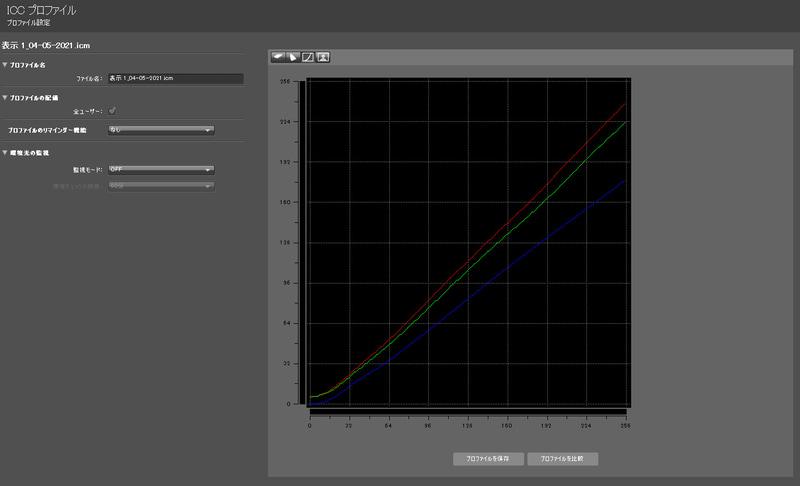 測定結果2/R・G・Bのリニアリティ