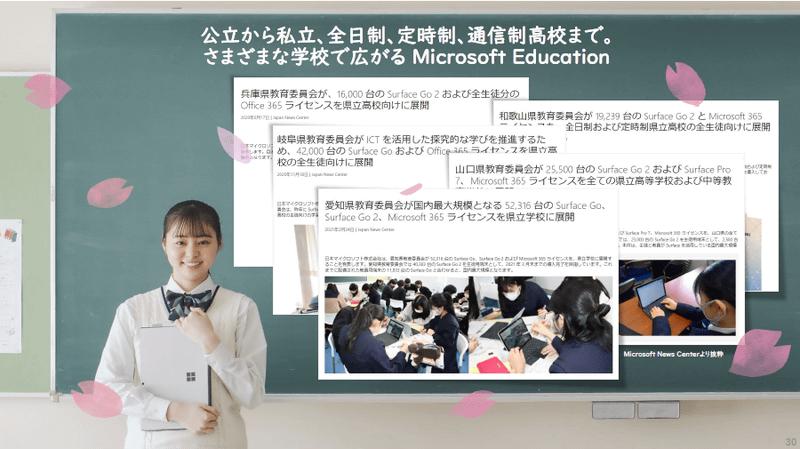 高校版GIGAスクール向けの日本マイクロソフトの取り組み
