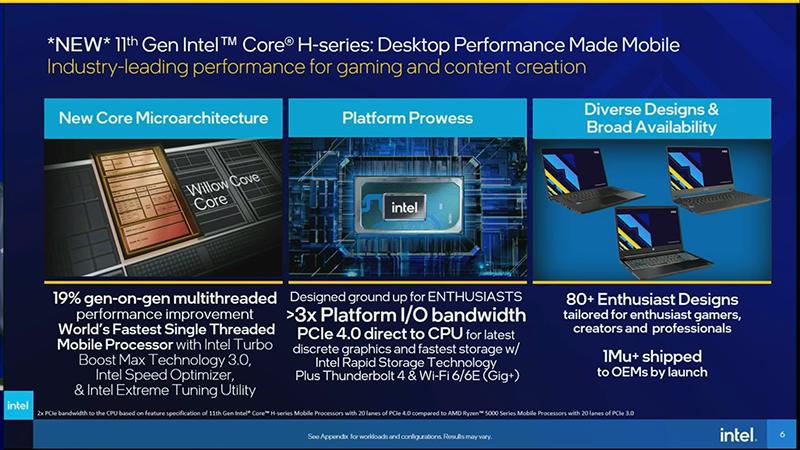 Willow Cove CPUコアアーキテクチャを採用するほか、20レーンのPCI Expressを提供