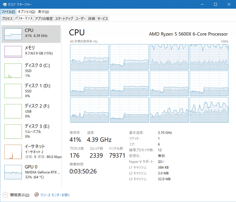 Ryzen 5 5600X+RTX 3060の組み合わせでフレームレート無制限(左)と144fps制限(右)時のCPU占有率の違い。高フレームレートを望まなければ、CPUパワーは控えめでよいのだ