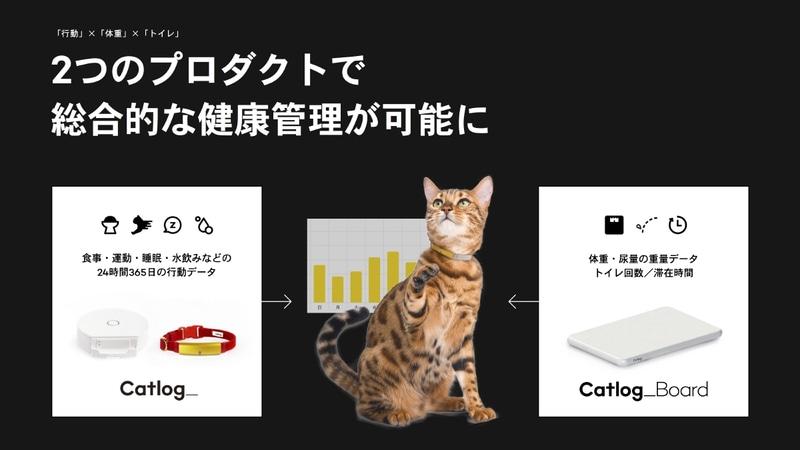 2つのデバイスで猫の総合的な健康管理を可能に