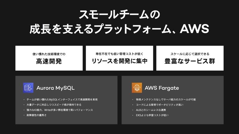 スタートアップを支えるAWSの利点
