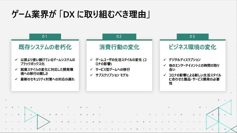 Microsoftは一般企業だけでなく、ゲーム業界へのDX化も推進している