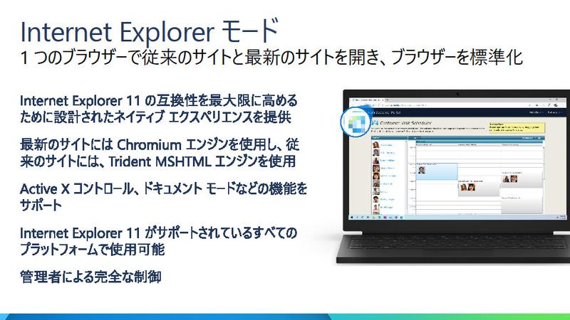 Internet Explorerモード(IEモード)