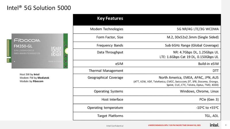 5G通信モジュール「Intel 5G Solution 5000」のスペック詳細(出典:Advancing PC Mobility、Intel)