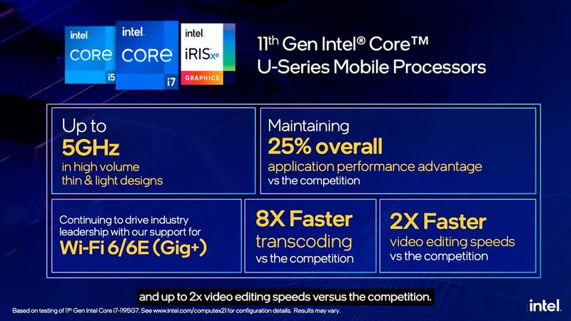 第11世代Core Uシリーズに追加された新SKU(Core i7-1195G7)の特徴