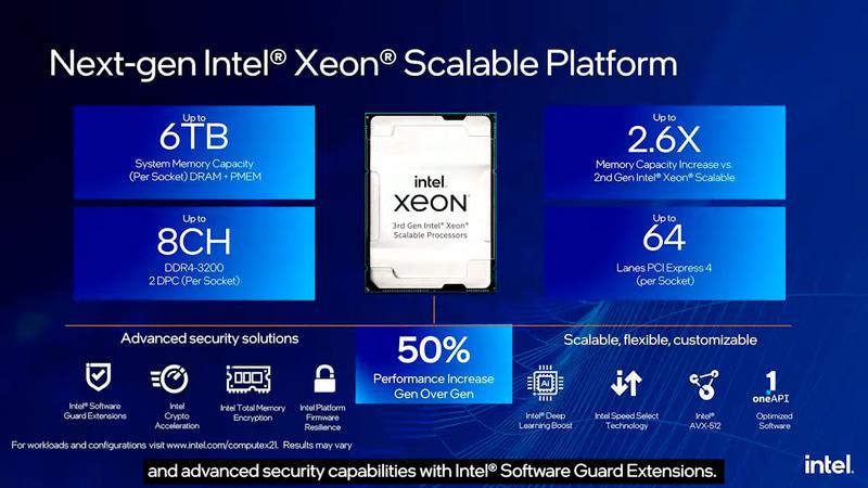 第3世代Xeonスケーラブルプロセッサでは50%の性能向上を実現