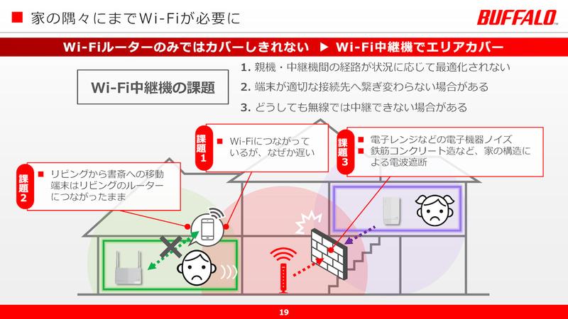 中継器はカバー範囲を拡げるが、弱点もある