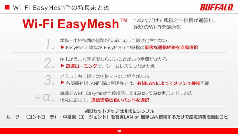 EasyMeshの特徴