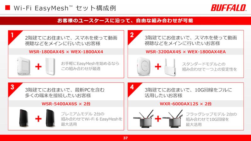 ユーザーの環境に応じて自由な組み合わせでメッシュを構築