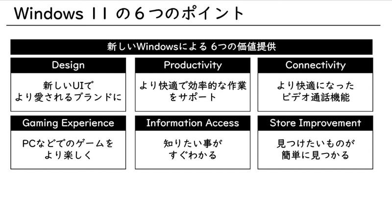 Windows 11の6つのポイント