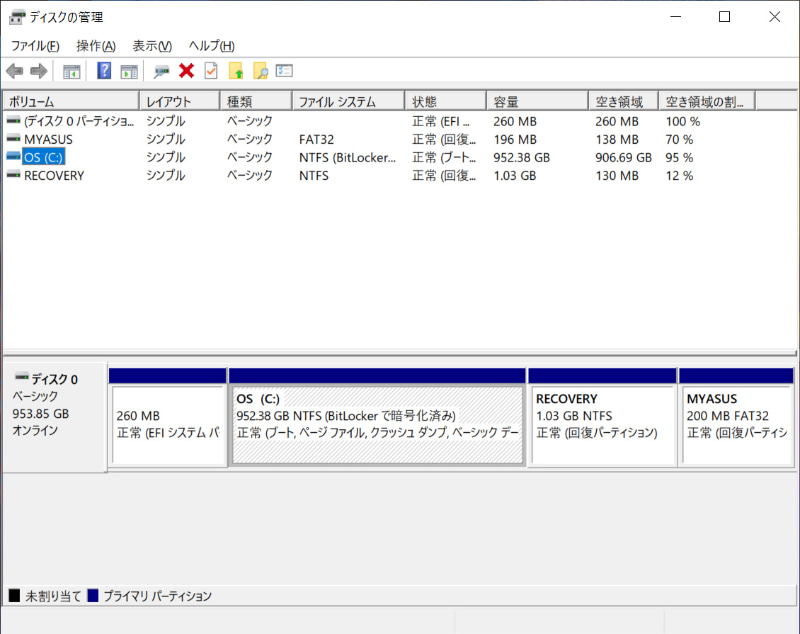 CドライブはBitLockerで暗号化