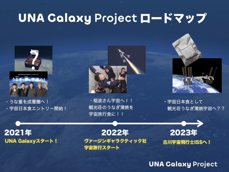 2023年、うなぎの蒲焼を日本宇宙食とすることを目指す