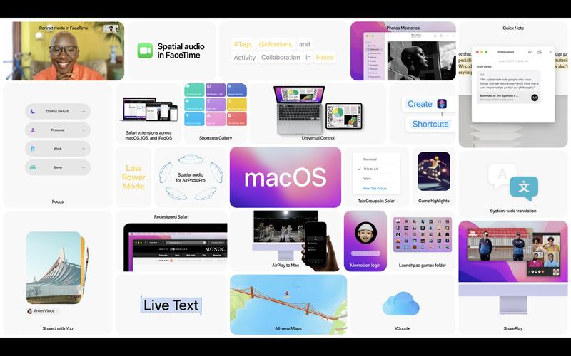 macOS Montereyでは、ビデオ通話などのコミュニケーション機能やデバイス間の連係、集中力を高めるモードなど多くの新機能が搭載されています