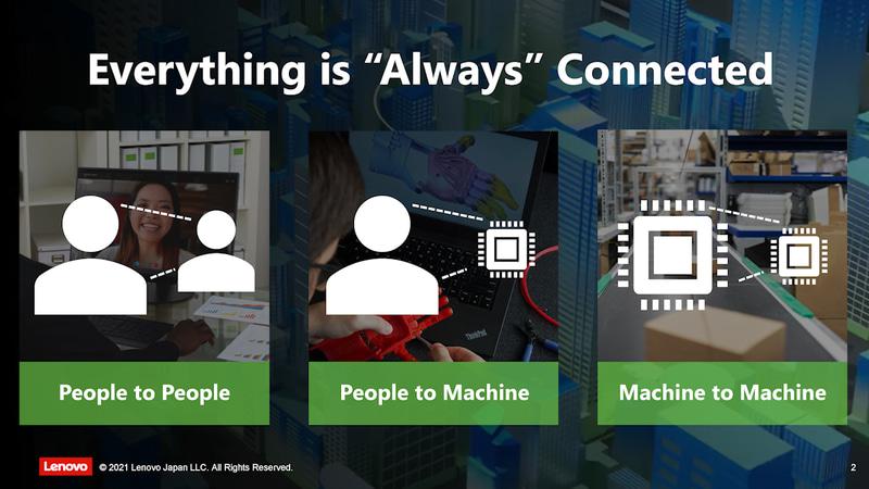 あらゆるデバイスがネットワークに接続