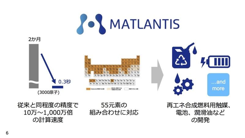 Matlantisは高速性・汎用性に優れ、既にシミュレーションの成功例も