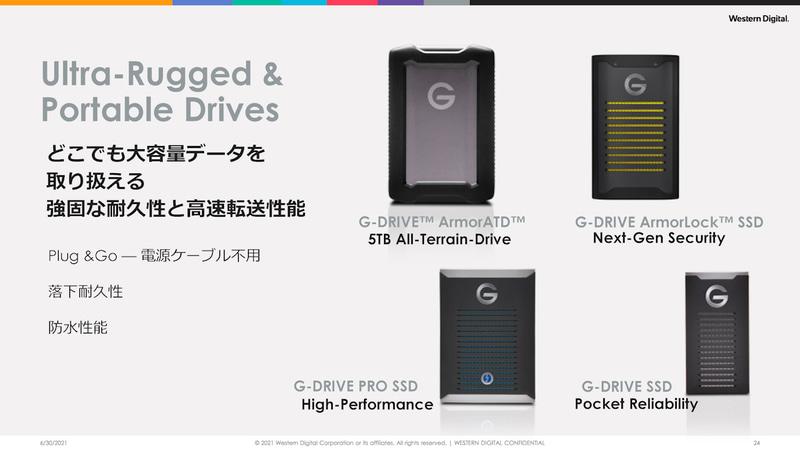 G-DRIVEシリーズ