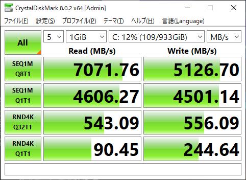 CrystalDiskMark 8.0.2