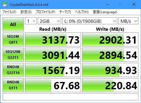 CrystalDiskMark 8.0.4 x64でのテスト結果(ブロックサイズ2GiB)