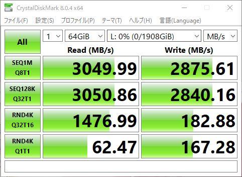 CrystalDiskMark 8.0.4 x64でのテスト結果(ブロックサイズ64GiB)。テスト後半で速度低下がみられる