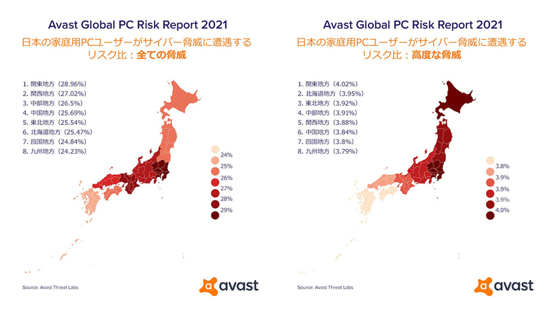 日本の家庭用PCユーザーに関する調査結果。左はすべての脅威、右は高度な脅威に遭遇するリスク