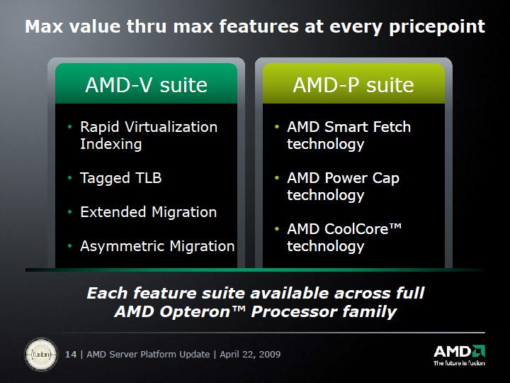AMD-VスイートとAMD-Pスイート