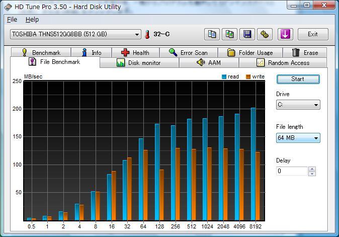 HDTune Pro 3.5 File Benchmark