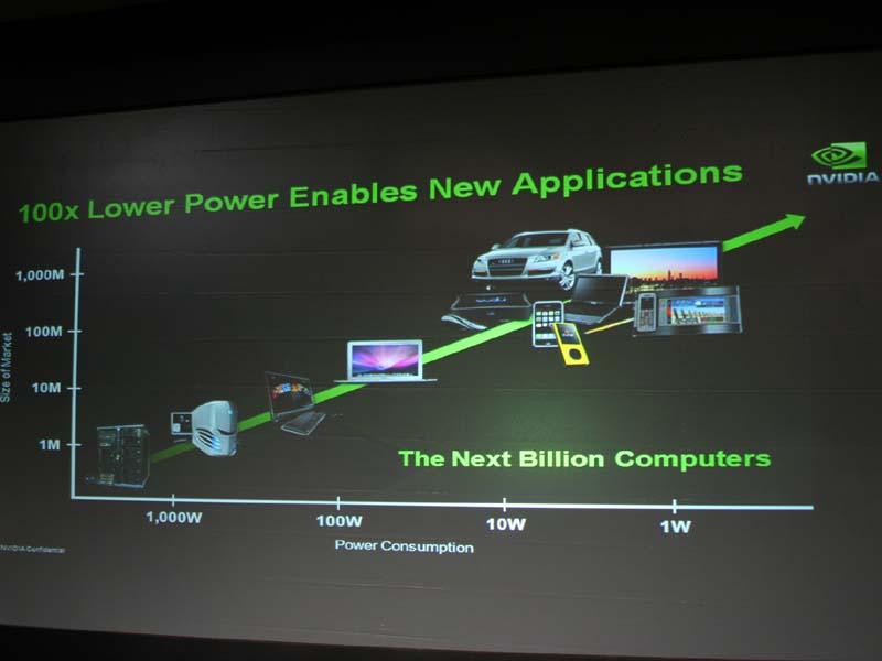 1W以下のTegraを武器に次の10億台のコンピュータ市場に浸透を図る