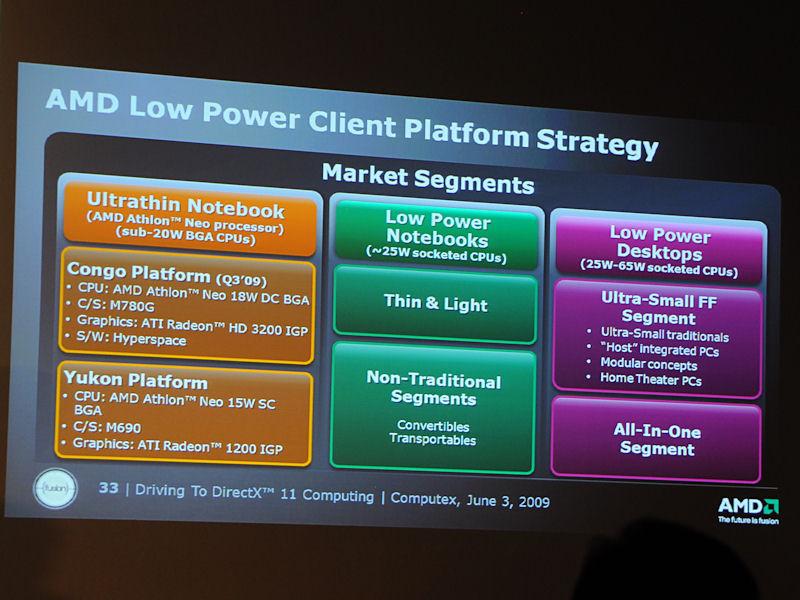 AMDが予定する、ノートPCと低消費電力ソリューションの構成。Yukonの上位にCongoプラットフォームをラインナップ。20W TDP以下のデュアルコアCPUが使用される