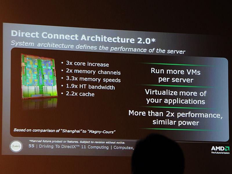 次世代Opteronで採用されるDirect Connect Archtecture 2.0