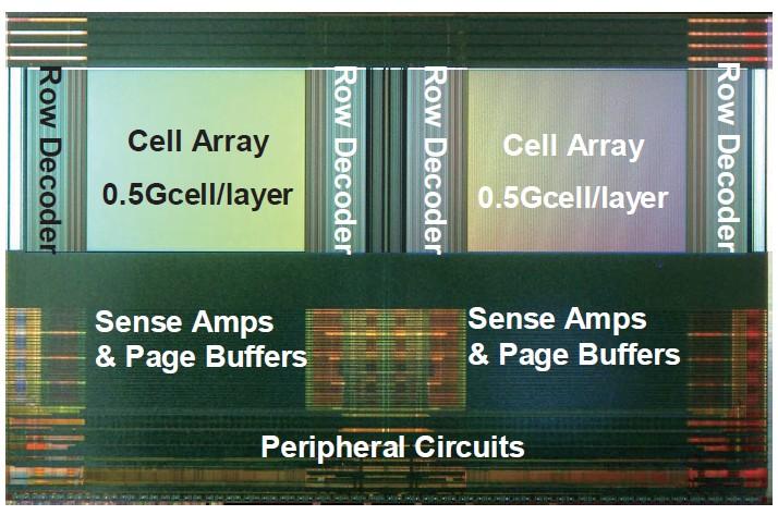 試作した3次元構造NANDフラッシュメモリのチップ写真。製造技術は60nm CMOS。チップ寸法は10.11×15.52mm。メモリセルアレイの領域が少なく、周辺回路の領域が大きい