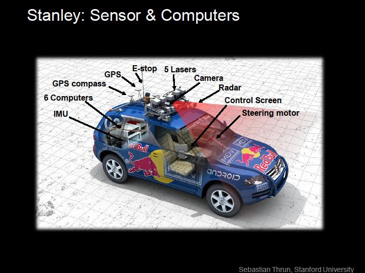 スタンフォード大学で研究中の自動運転ロボットカー