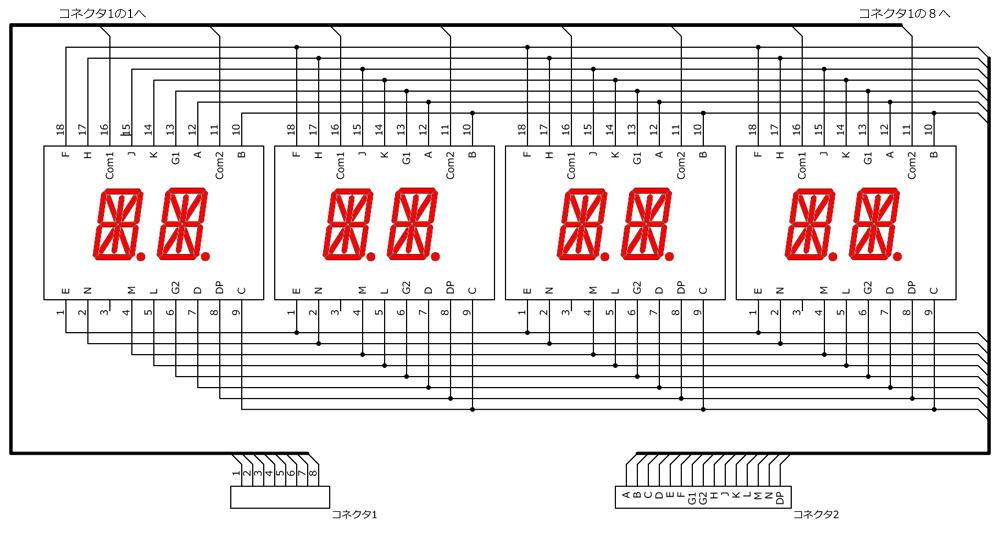 線はたくさんありますが、各桁のセグメントをつなぎ合わせているだけの単純な回路です。表記の仕方がこれまでの回路図と違うのは、複数の線をまとめる「バス」という書き方を使っている部分があるところです。太い線は複数の線が集まっていることを表しています。1本1本描いていると、線があまりにも多くなってしまい、かえってわかりにくくなってしまうからです