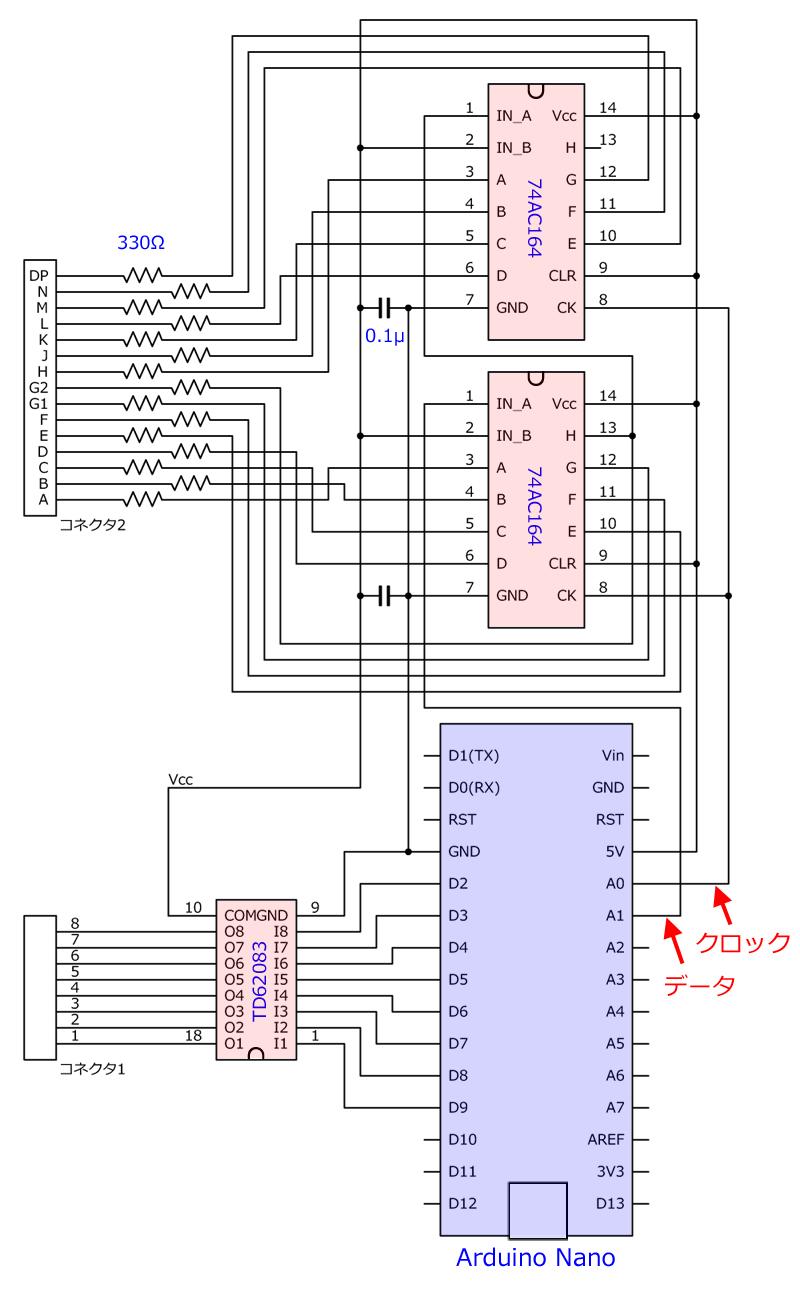 表示モジュールをコントロールする回路です。Arduinoとシフトレジスタをつなぐ2本の信号線「データ」と「クロック」に注意してください。クロックは2つの74AC164に分配します。ちなみに、このクロック周波数を実測するとおよそ90KHzでした