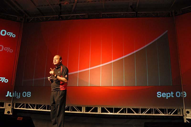 1枚に収まらなかったため写真が切れているが、2008年7月から今年9月のわずか1年ちょっとで、演算性能は250%、つまり1TFLOPSから2.5TFLOPS程度へ向上することを示したスライド