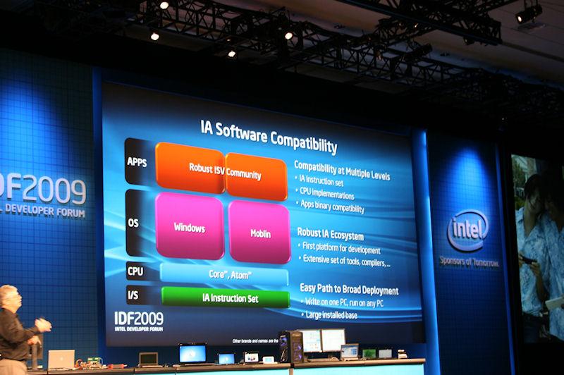 IAの優位性、ソフトウェアの互換性にある