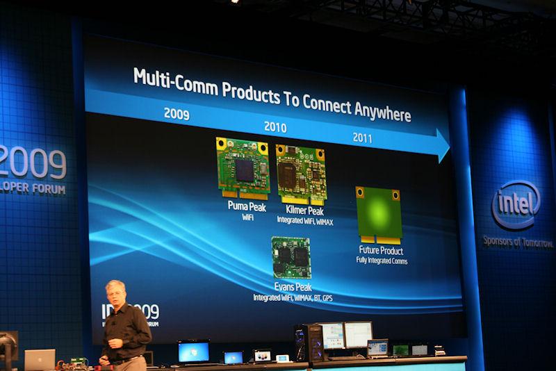 Intelの通信モジュールロードマップ