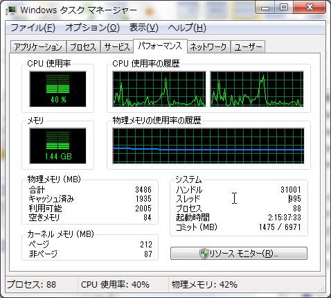 4GBメモリを実装したノートパソコンのメモリ使用状況。3.4GBが使用可能で、このときは1.4GBを使用、それ以外の1.9GBはキャッシュ
