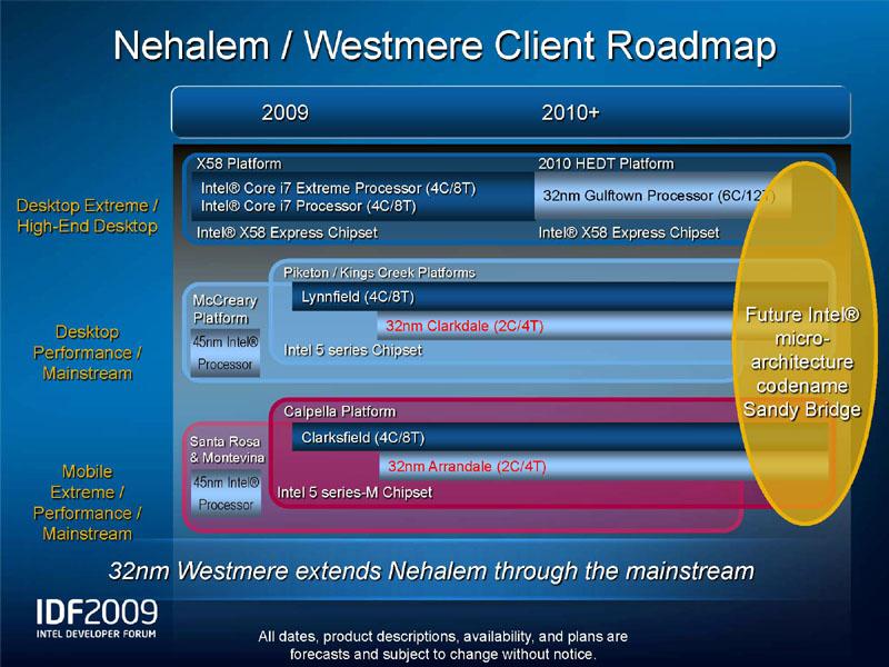 Nehalem/Westmere世代のロードマップ。チップセットの更新はなく、USB 3.0のインプリメントをスケジュールに押し込むのは難しそうだ