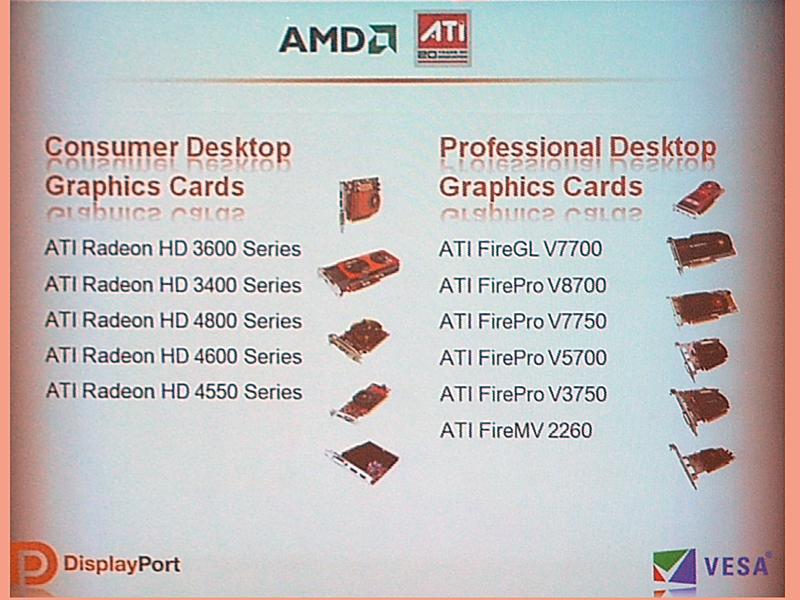 AMDのDisplayPort対応製品群